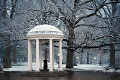 Old Well at UNC in snow