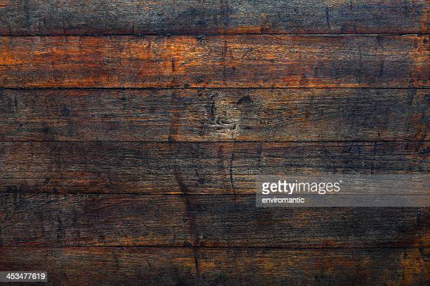 Old wooden floor board background.