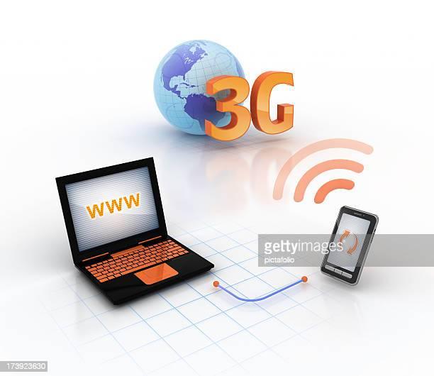 online über 3 g modem mobile