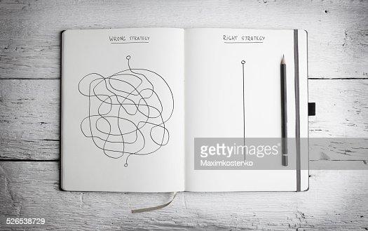 O Bloco de Notas aberto com conceito de direito e estratégia errada : Foto de stock