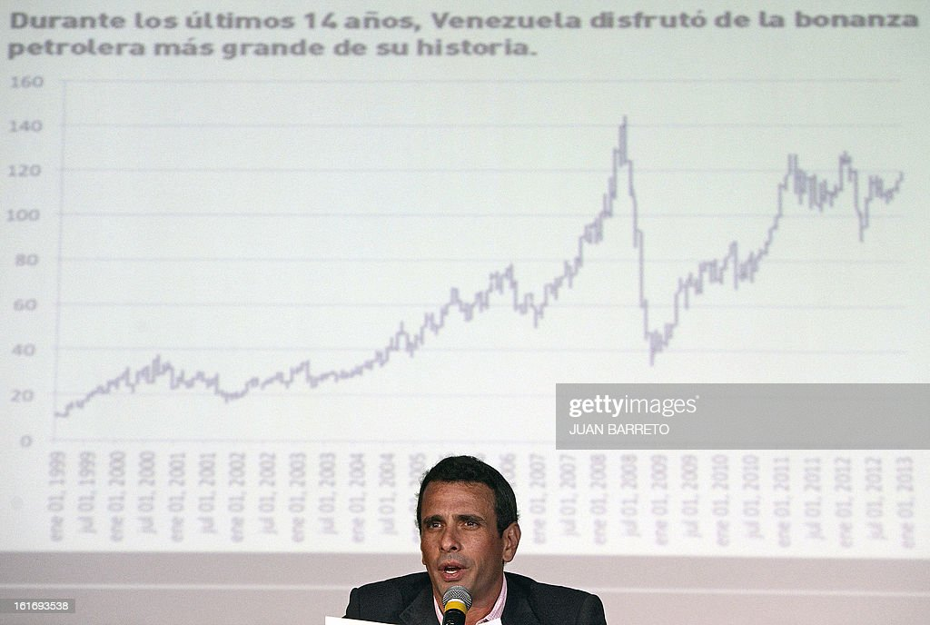 Opposition leader and governor of the Venezuelan state of Miranda, Henrique Capriles, speaks during a press conference a day after a devaluation of the currency against the US dollar took effect, on February 14, 2013, in Caracas. AFP PHOTO