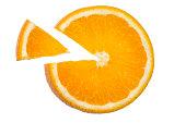 Orange section.