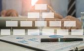 organization structure concept. businessman team meeting management organization chart personnel.