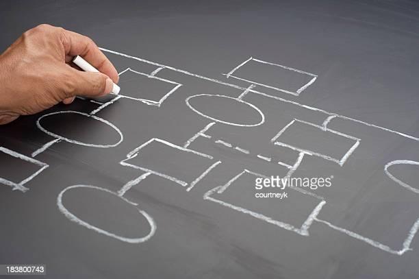 Organizational chart on a black board