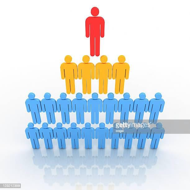 Organizational structure.  Pyramid model.
