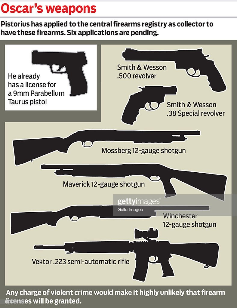 Oscar's Weapons - a graphic illustrating the weapons Oscar Pistorius has applied for at the central firearms registry. Six applications are pending. Oscar Pistorius has been charged with the murder of his girlfriend Reeva Steenkamp who was shot and killed in his appartment in Pretoria on February 14, 2013.