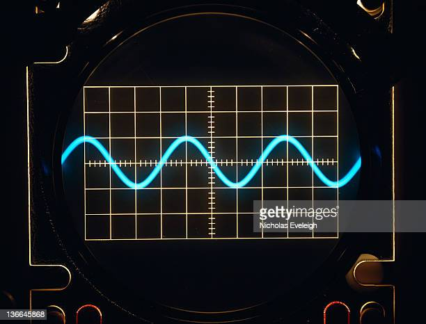 Oscilloscope's screen