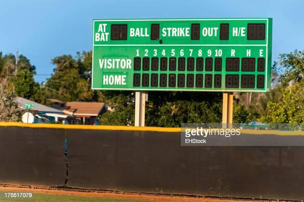 Outfield Baseball Scoreboard