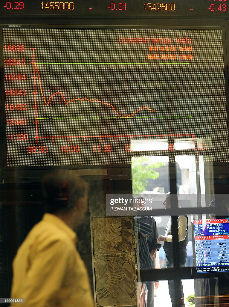 Pakistani stockbrokers watch the latest share prices on digital board during a trading session at the Karachi Stock Exchange (KSE) in Karachi on January 7, 2013. The benchmark KSE-100 index was 16474.44, down 174.44 points in mid of the day's session. AFP PHOTO/ Rizwan TABASSUM