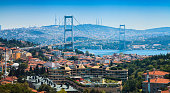 Panorama of Istanbul city view and Bosphorus Bridge