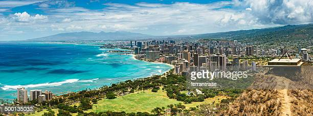 Panoramic Aerial View of Honolulu