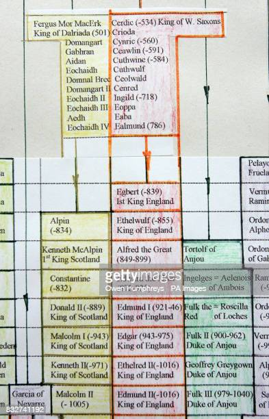 Part of the family tree of Albert Turnbull who can trace his lineage back to St Margaret King Alfred and William the Conqueror at his home in...