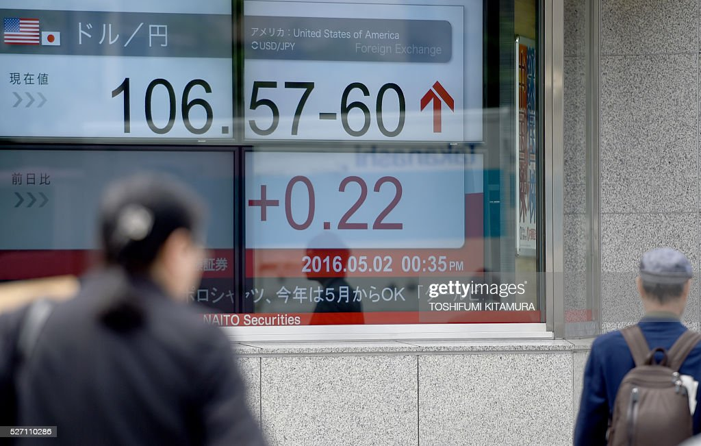 Passers-by walk past a display showing the current US dollar rate in Tokyo on May 2, 2016. The yen's soaring rally took a breather in Asian trading on May 2 after Japanese finance minister Taro Aso warned over the surge, vowing to take action 'when necessary'. / AFP / TOSHIFUMI