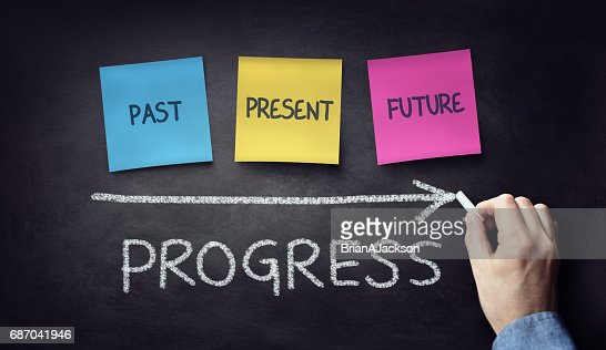 Past present and future time progress concept on blackboard or chalkboard : Stock Photo