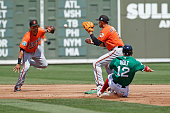 Paul Janish tosses the ball to Ryan Flaherty of the Baltimore Orioles getting Brock Holt of the Boston Red Sox out at second as they turn the double...