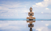 Peaceful Buddha Statue Against Tranquil Sky