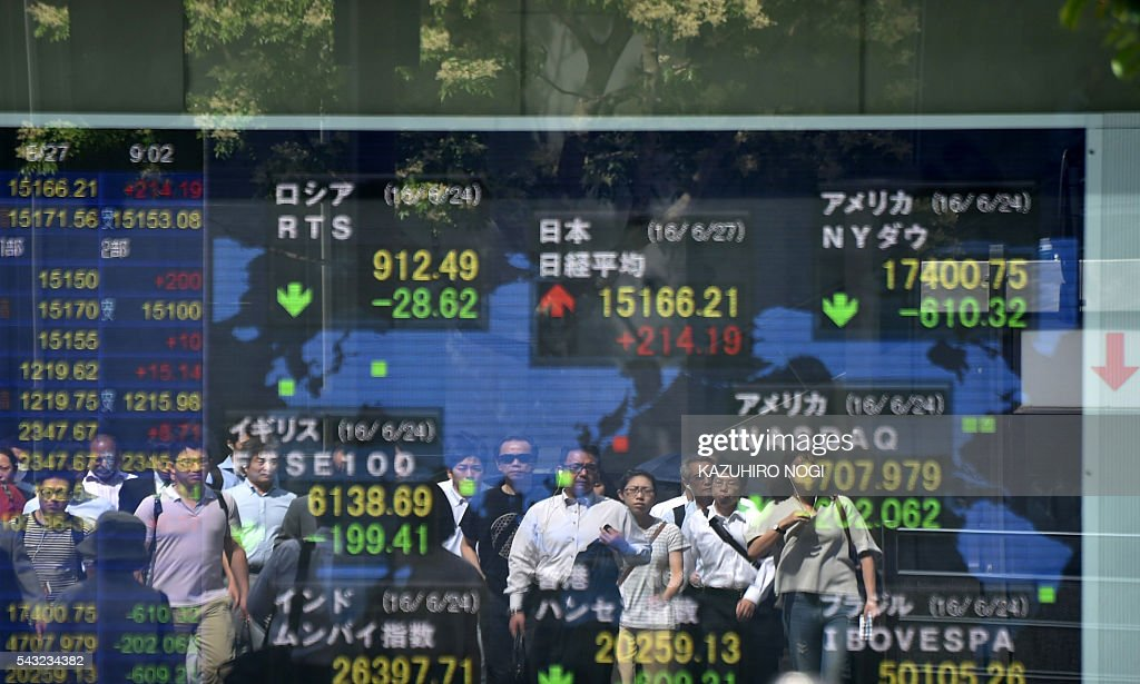 Pedestians are reflected in the window of a securities company showing stock prices on the Tokyo Stock Exchange in Tokyo on June 27, 2016. Tokyo stocks rebounded June 27 from a rout that saw Britain's decision to leave the European Union wipe more than 2 trillion US dollar off global financial markets. / AFP / KAZUHIRO