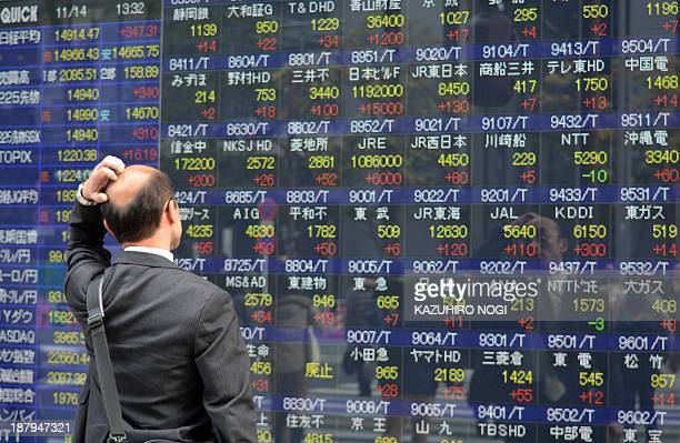 A pedestrain looks at a share prices board in Tokyo on November 14 2013 Tokyo stocks closed 212 percent higher on November 14 after Wall Street hit...