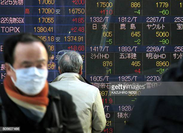 A pedestrian looks at a screen showing movements for the Tokyo Stock Exchange in Tokyo on January 19 2016 Tokyo shares closed 055 percent higher...