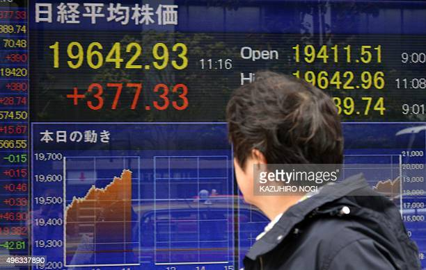 A pedestrian looks at a share prices board in Tokyo on November 9 2015 Tokyo shares jumped 214 percent on a weaker yen November 9 morning after...