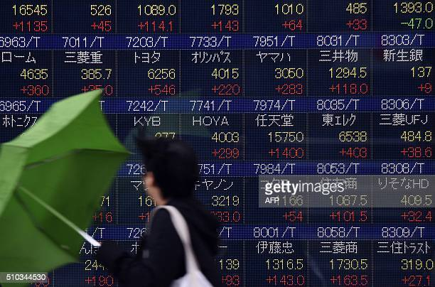 TOPSHOT A pedestrian walks past an electric quotation board flashing share prices of the Tokyo Stock Exchange in front of a securities company in...
