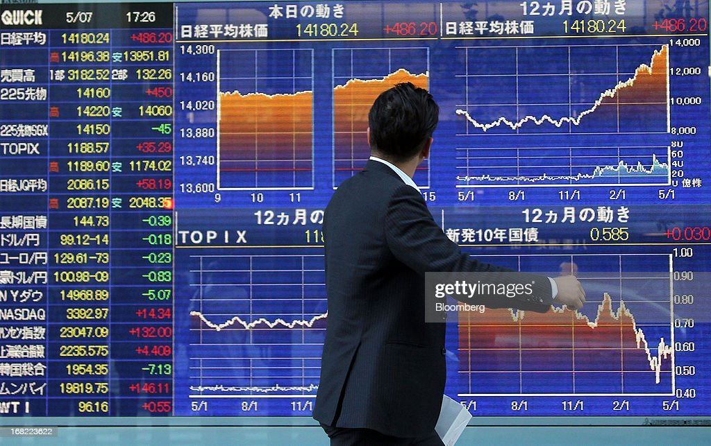 A pedestrian walks past an electronic stock board displaying the closing figure of the Nikkei 225 Stock Average, top, in Tokyo, Japan, on Tuesday, May 7, 2013. The Topix Index climbed the most in a month, erasing losses from the 2008 collapse of Lehman Brothers Holdings Inc., as Japanese markets reopened from a holiday during which the yen slid and U.S. jobs data beat estimates. Photographer: Junko Kimura/Bloomberg via Getty Images