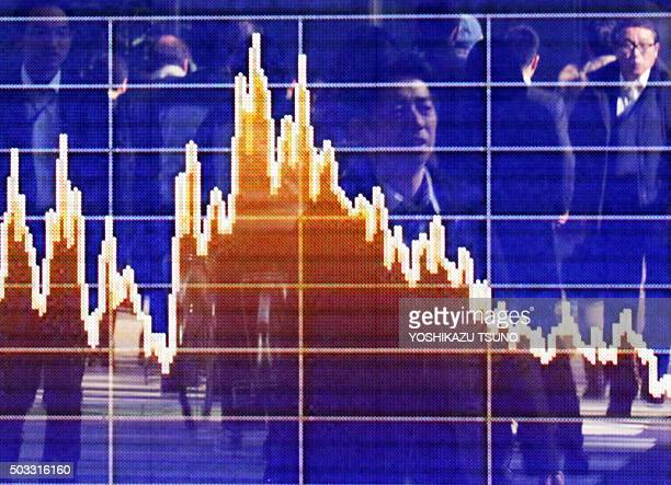 Pedestrians are reflected in a share prices board in Tokyo on January 4 2016 Tokyo stocks tumbled more than three percent on January 4 hit by weak...
