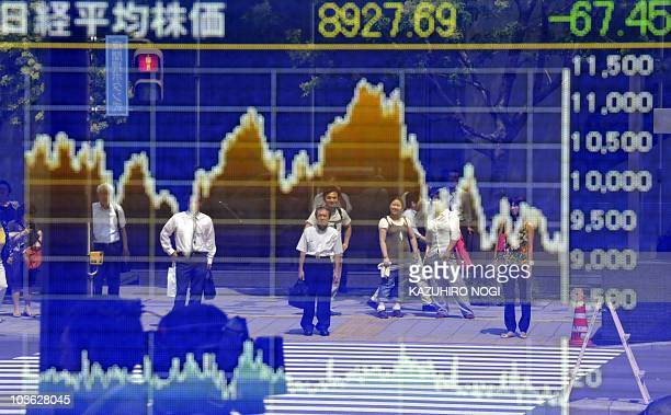 Pedestrians are reflected in an electronic share price board displayed in the window of a securities firm in Tokyo on August 25 2010 Japanese shares...