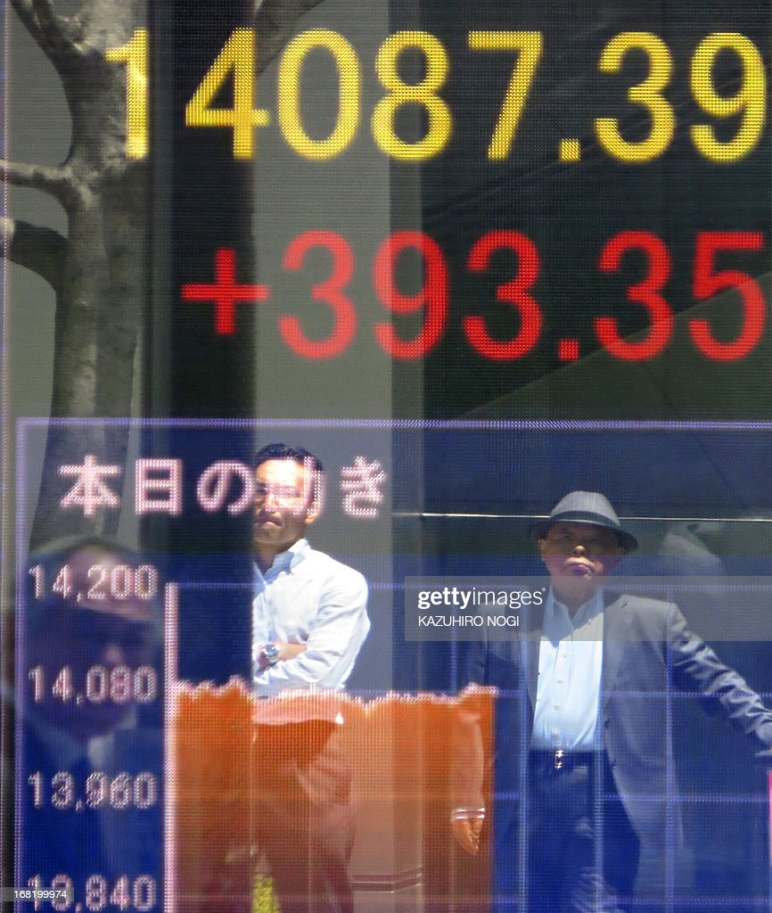 Pedestrians are reflected in glass in front of a share price board at the Tokyo Stock Exchange in Tokyo on May 7, 2013. Tokyo stocks soared nearly three percent on May 7 morning as investors returned after a four-day weekend with the yen weakening and Wall Street hitting fresh all-time highs on solid jobs data.