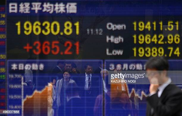 Pedestrians are reflected on a share prices board in Tokyo on November 9 2015 Tokyo shares jumped 214 percent on a weaker yen November 9 morning...