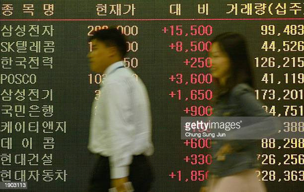 Pedestrians pass an electric display with the latest stock market figures April 7 2003 in Seoul South Korea The Seoul KOSPI index rose 2789 points to...