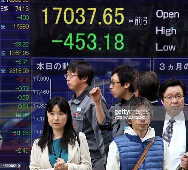 Pedestrians pass before a share prices board in Tokyo on November 17 2014 Japan's share prices fell 45318 points to close at 1703765 points at the...