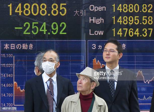 Pedestrians stand in front of a share price board in Tokyo on April 7 2014 Tokyo stocks fell 169 percent April 7 following a heavy selloff on Wall...