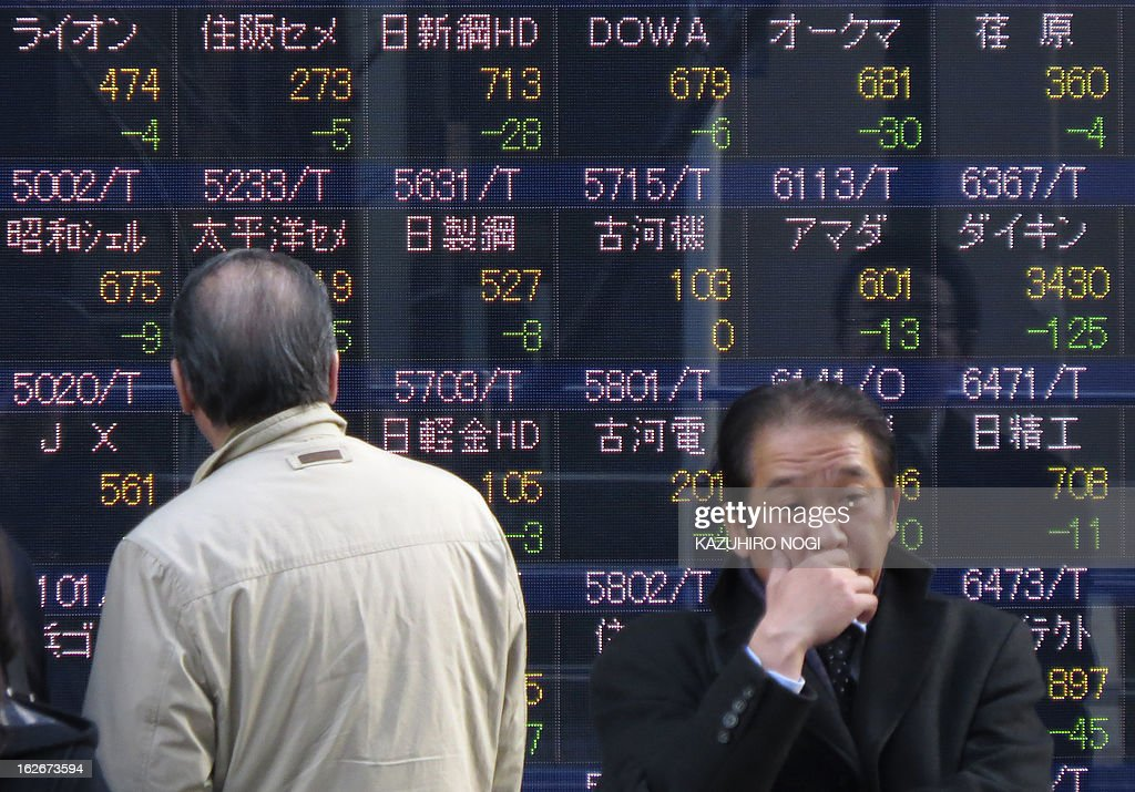Pedestrians stand in front of an electronic board flashing the numbers of the Tokyo Stock Exchange displayed on a window of a securities firm in Tokyo on February 26, 2013. Tokyo shares dropped 2.26 percent February 26 as the inconclusive Italian election result fuelled concerns over fresh eurozone instability, while profit taking also dragged the market lower. The Nikkei 225 lost 263.71 points to 11,398.81 as investors cashed in following a 2.43 percent rally in the benchmark index.