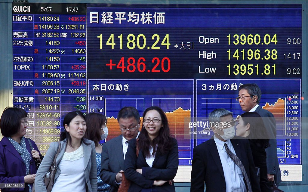 Pedestrians wait at a street crossing in front of an electronic stock board displaying the closing figure of the Nikkei 225 Stock Average, center, in Tokyo, Japan, on Tuesday, May 7, 2013. The Topix Index climbed the most in a month, erasing losses from the 2008 collapse of Lehman Brothers Holdings Inc., as Japanese markets reopened from a holiday during which the yen slid and U.S. jobs data beat estimates. Photographer: Junko Kimura/Bloomberg via Getty Images
