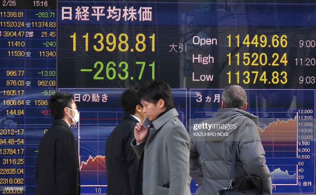 Pedestrians walk in front of an electronic board flashing the Tokyo Stock Exchange share price displayed on a window of a securities firm in Tokyo on February 26, 2013. Tokyo shares dropped 2.26 percent February 26 as the inconclusive Italian election result fuelled concerns over fresh eurozone instability, while profit taking also dragged the market lower. The Nikkei 225 lost 263.71 points to 11,398.81 as investors cashed in following a 2.43 percent rally in the benchmark index.
