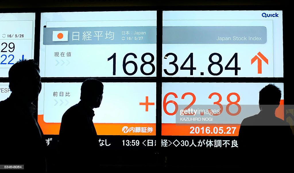 Pedestrians walk past a quotation board flashing the Nikkei key index from the Tokyo Stock Exchange in Tokyo on May 27, 2016. Tokyo stocks climbed for the third straight session May 27 on hopes of extra central bank stimulus measures after figures showed monthly prices falling and press reports said the government would delay a sales tax hike. / AFP / KAZUHIRO