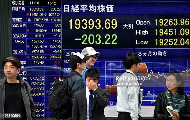 Pedestrians walk past a share prices board of the Nikkei 225 at the Tokyo Stock Exchange in Tokyo on November 16 2015 Tokyo's benchmark stock index...
