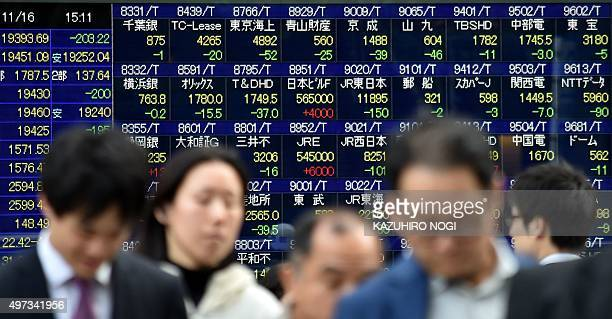 Pedestrians walk past a share prices board of the Nikkei 225 at the Tokyo Stock Exchange in Tokyo on November 16 2015 Japan's economy slipped into...