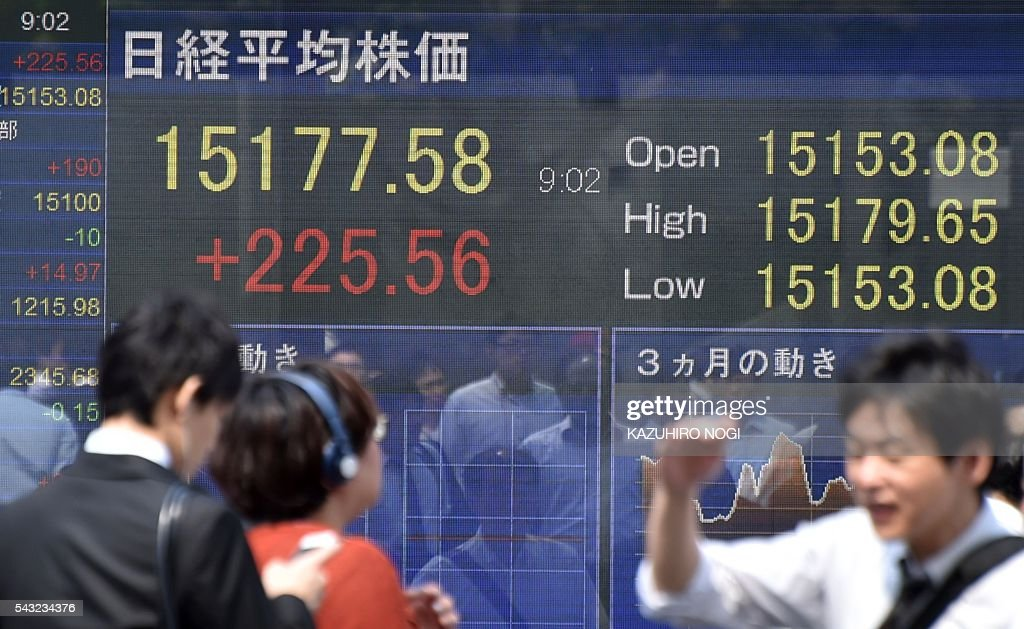 Pedestrians walk past a share prices board showing numbers from the Tokyo Stock Exchange in Tokyo on June 27, 2016. Tokyo stocks rebounded June 27 from a rout that saw Britain's decision to leave the European Union wipe more than 2 trillion US dollar off global financial markets. / AFP / KAZUHIRO