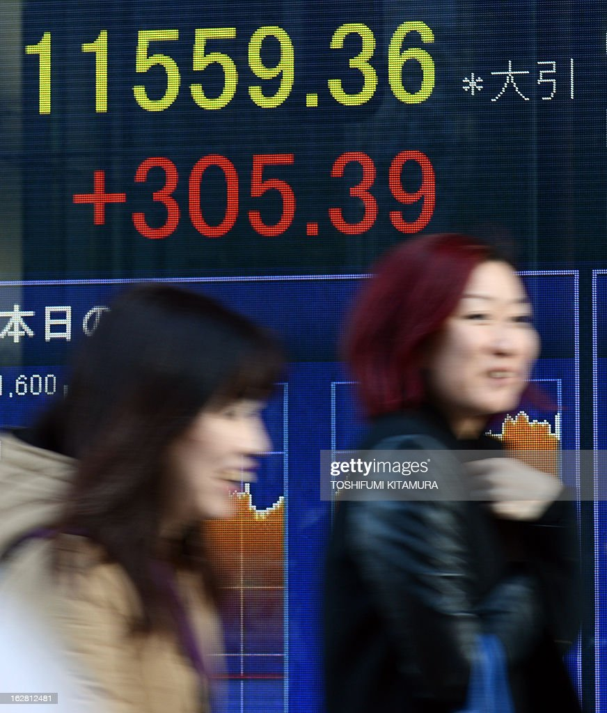 Pedestrians walk past a stock indicator flashing the Tokyo Stock Exchange's closing rate in the window of a securities company in Tokyo on February 28, 2013. Tokyo stocks jumped 2.71 percent to end at 11,559.36 following a strong lead from Wall Street and as the government nominated a new Bank of Japan governor known to favour aggressive monetary easing. AFP PHOTO / TOSHIFUMI KITAMURA