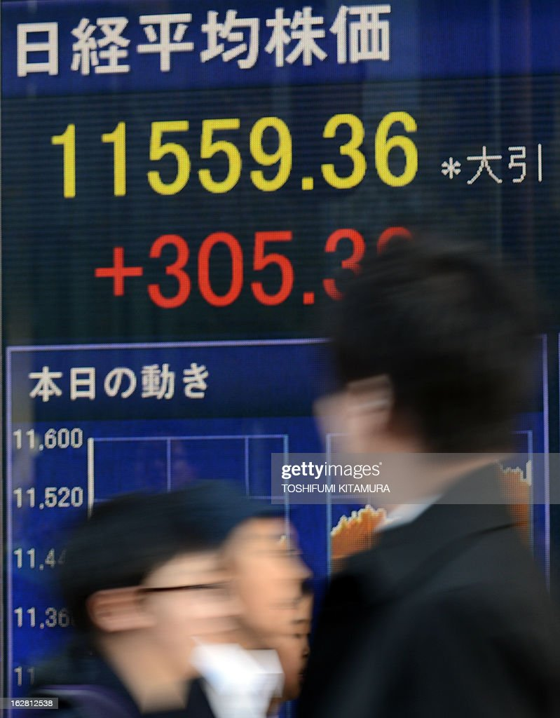 Pedestrians walk past a stock indicator flashing the Tokyo Stock Exchange's closing rate in the window of a securities company in Tokyo on February 28, 2013. Tokyo stocks jumped 2.71 percent to end at 11,559.36, following a strong lead from Wall Street and as the government nominated a new Bank of Japan governor known to favour aggressive monetary easing.