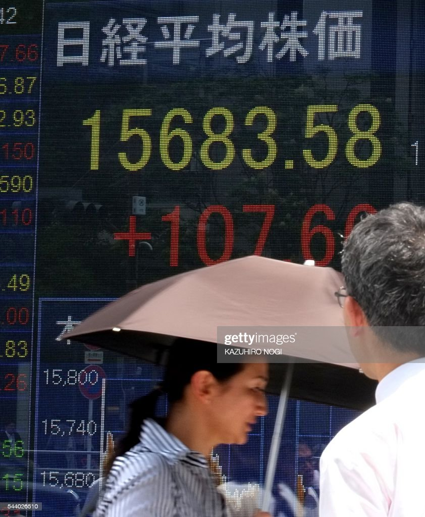 Pedestrians walk past an electric quotation board flashing the Nikkei key index of the Tokyo Stock Exchange in Tokyo on July 1, 2016. Japan was clobbered with a one-two punch July 1 morning as weak data and a lacklustre business confidence report underscored the slowdown dragging on the world's number three economy. / AFP / KAZUHIRO