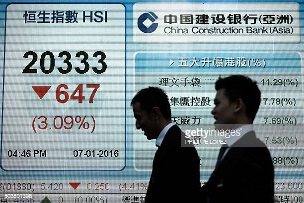 Pedestrians walk past an electronic board displaying the benchmark Hang Seng Index in Hong Kong on January 7 2016 Hong Kong stocks slumped again...