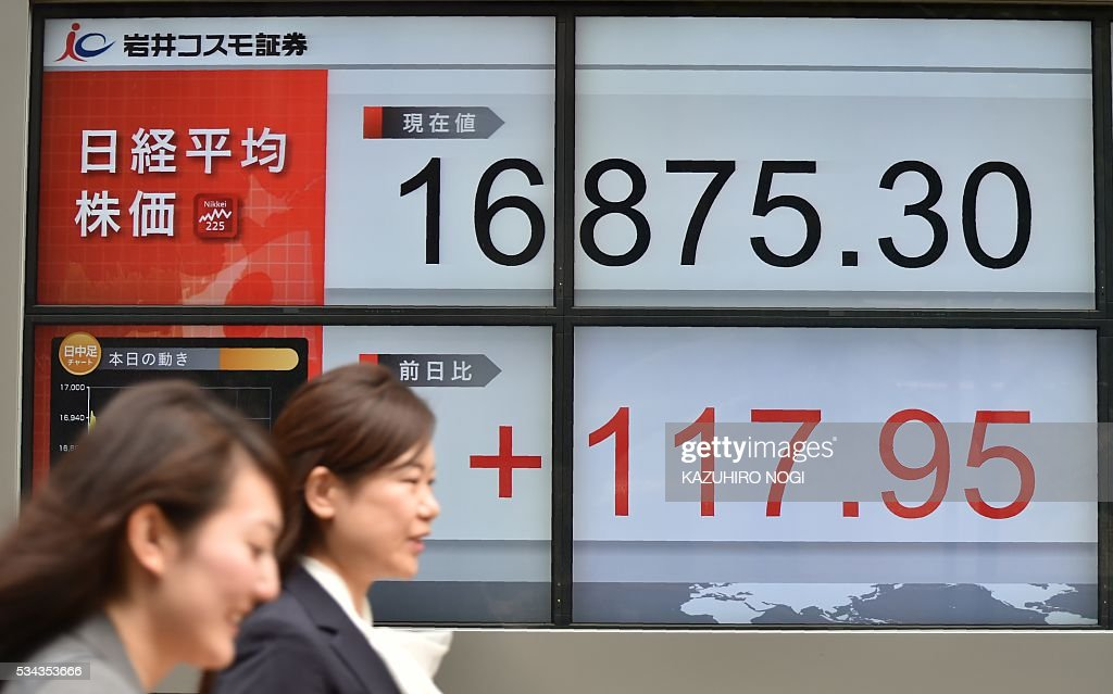 Pedestrians walk past an electronic stock display showing share prices of the Tokyo Stock Exchange in Tokyo on May 26, 2016. Tokyo shares opened sharply higher on May 26, building on the previous day's gains driven by rising oil prices, with markets eyeing the start of a Group of Seven leaders' summit in Japan. / AFP / KAZUHIRO