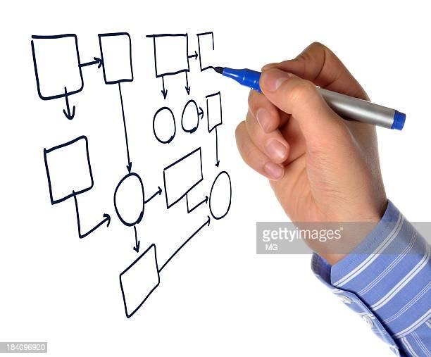 Bleistiftzeichnung Diagramm