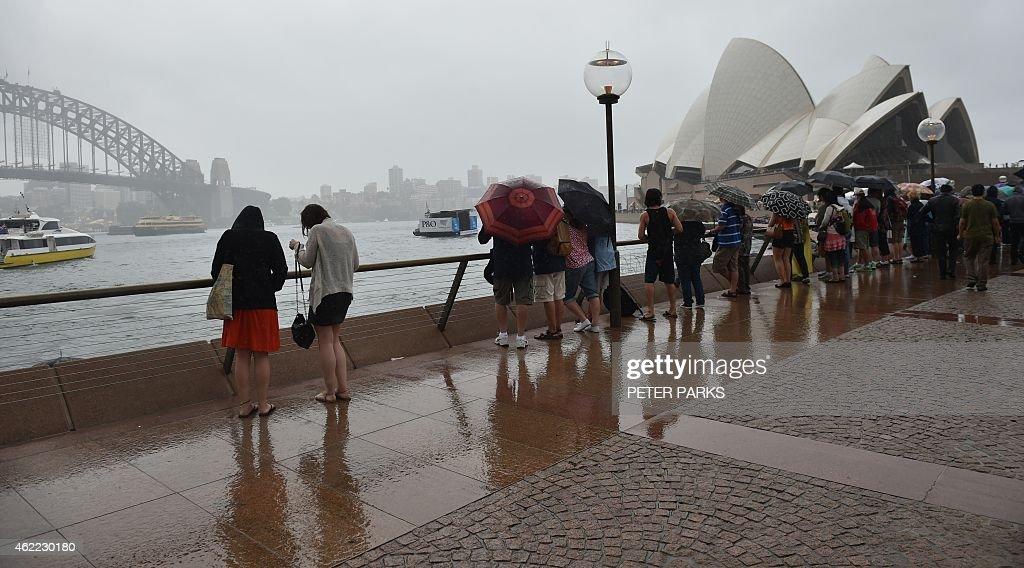 Rain date in Sydney