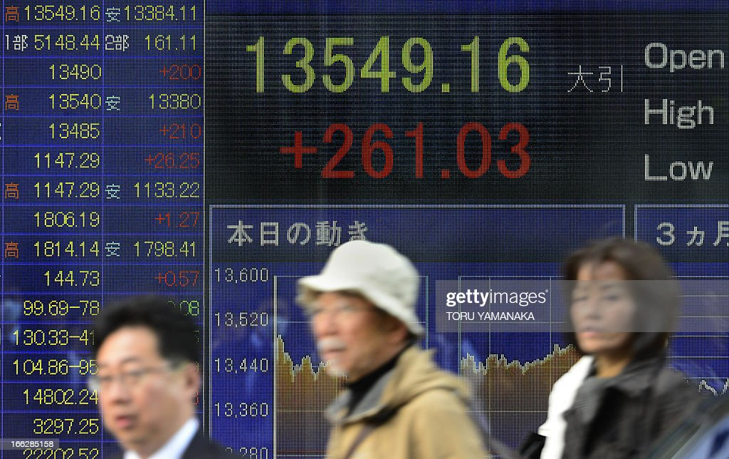 People walk past an electric quotation board flashing the Nikkei key index of the Tokyo Stock Exchange (TSE) in front of a securities company in Tokyo on April 11, 2013. Tokyo stocks rallied further on April 11, closing at their highest level since July 2008 with exporters the main beneficiaries as the dollar approaches the 100 yen mark. AFP PHOTO/Toru YAMANAKA