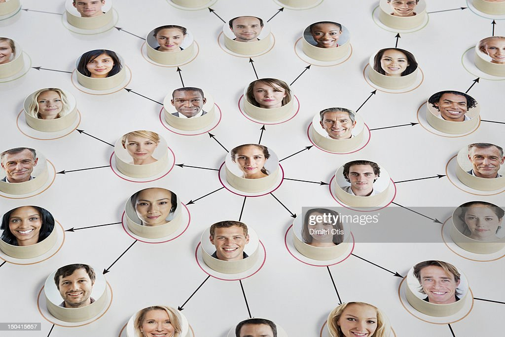 People's faces on discs, radiating scheme diagram : Stock Photo