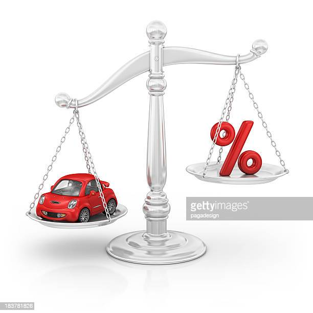 percentage sign and car on scale